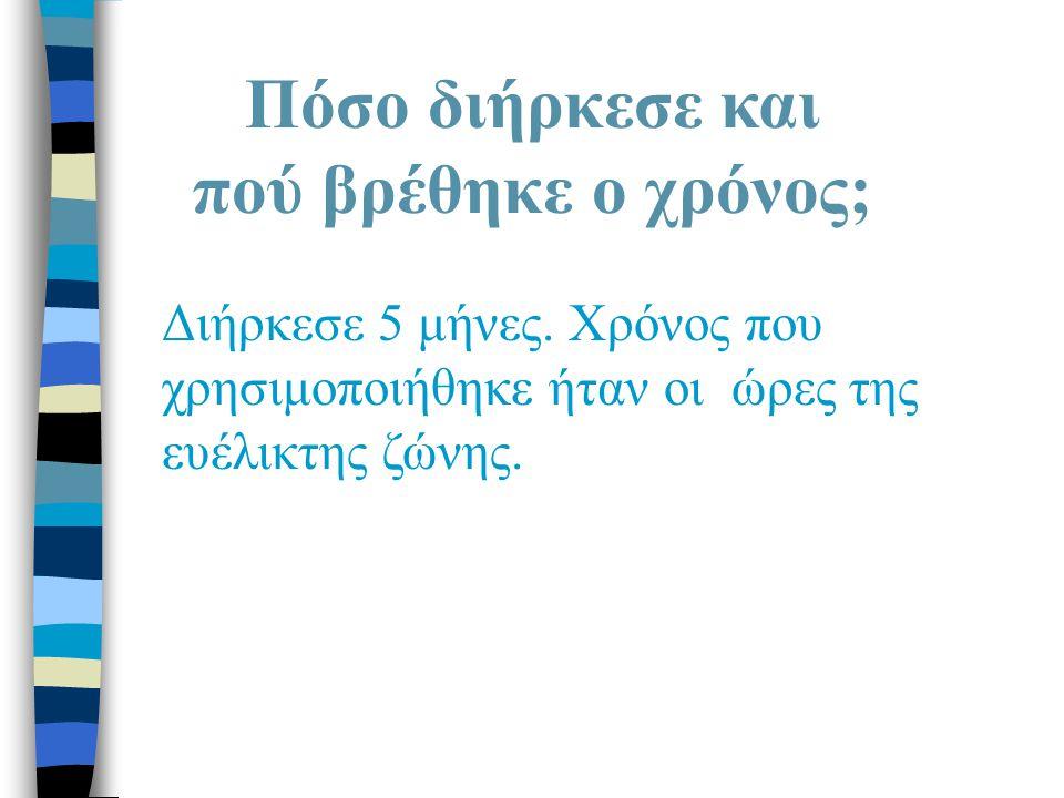 Πώς και γιατί το επιλέξαμε; Στα πλαίσια του μαθήματος της Γλώσσας και με αφορμή το μάθημα-ποίημα του Οδυσσέα Ελύτη «Το κορίτσι»