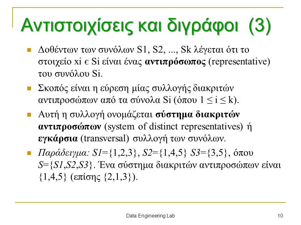 Αντιστοιχίσεις και διγράφοι (3) Δοθέντων των συνόλων S1, S2,..., Sk λέγεται ότι το στοιχείο xi є Si είναι ένας αντιπρόσωπος (representative) του συνόλ