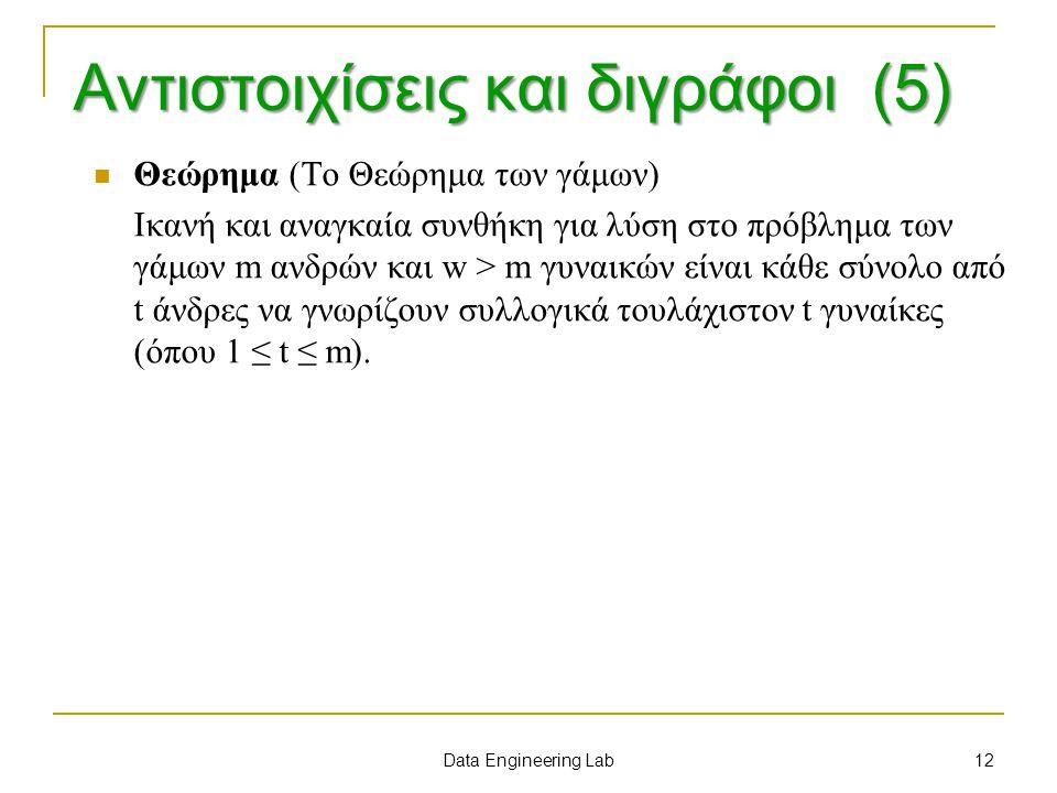 Αντιστοιχίσεις και διγράφοι (5) Θεώρημα (Το Θεώρημα των γάμων) Ικανή και αναγκαία συνθήκη για λύση στο πρόβλημα των γάμων m ανδρών και w > m γυναικών