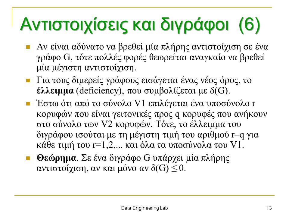 Αντιστοιχίσεις και διγράφοι (6) Αν είναι αδύνατο να βρεθεί μία πλήρης αντιστοίχιση σε ένα γράφο G, τότε πολλές φορές θεωρείται αναγκαίο να βρεθεί μία