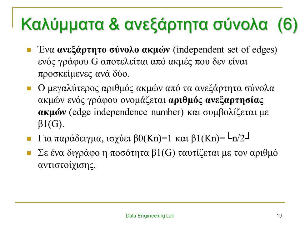 Ένα ανεξάρτητο σύνολο ακμών (independent set of edges) ενός γράφου G αποτελείται από ακμές που δεν είναι προσκείμενες ανά δύο. Ο μεγαλύτερος αριθμός α