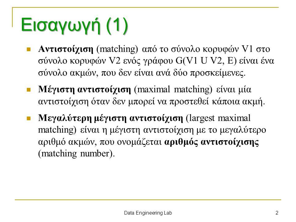 Εισαγωγή (1) Αντιστοίχιση (matching) από το σύνολο κορυφών V1 στο σύνολο κορυφών V2 ενός γράφου G(V1 U V2, E) είναι ένα σύνολο ακμών, που δεν είναι αν