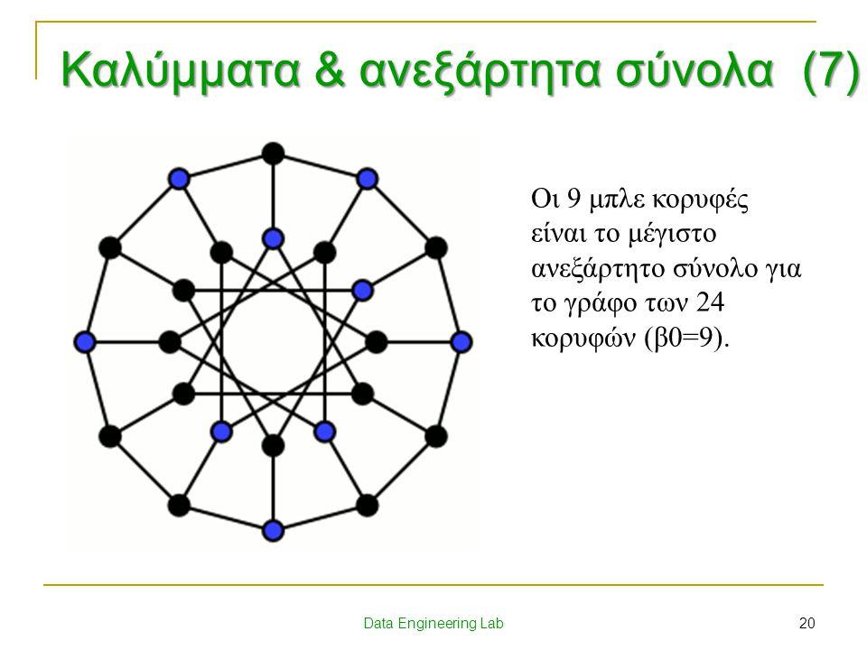 Data Engineering Lab Οι 9 μπλε κορυφές είναι το μέγιστο ανεξάρτητο σύνολο για το γράφο των 24 κορυφών (β0=9). 20 Καλύμματα & ανεξάρτητα σύνολα (7)