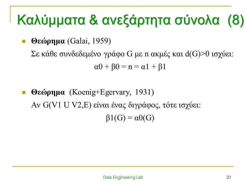 Θεώρημα (Galai, 1959) Σε κάθε συνδεδεμένο γράφο G με n ακμές και d(G)>0 ισχύει: α0 + β0 = n = α1 + β1 Θεώρημα (Koenig+Egervary, 1931) Αν G(V1 U V2,E)