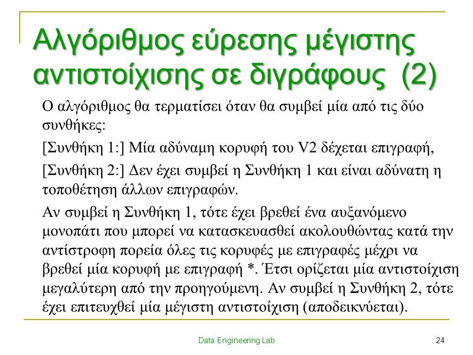 Αλγόριθμος εύρεσης μέγιστης αντιστοίχισης σε διγράφους (2) Ο αλγόριθμος θα τερματίσει όταν θα συμβεί μία από τις δύο συνθήκες: [Συνθήκη 1:] Μία αδύναμ