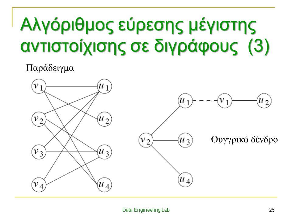 Αλγόριθμος εύρεσης μέγιστης αντιστοίχισης σε διγράφους (3) Παράδειγμα Data Engineering Lab Ουγγρικό δένδρο 25