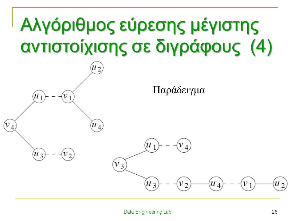 Αλγόριθμος εύρεσης μέγιστης αντιστοίχισης σε διγράφους (4) Παράδειγμα Data Engineering Lab 26