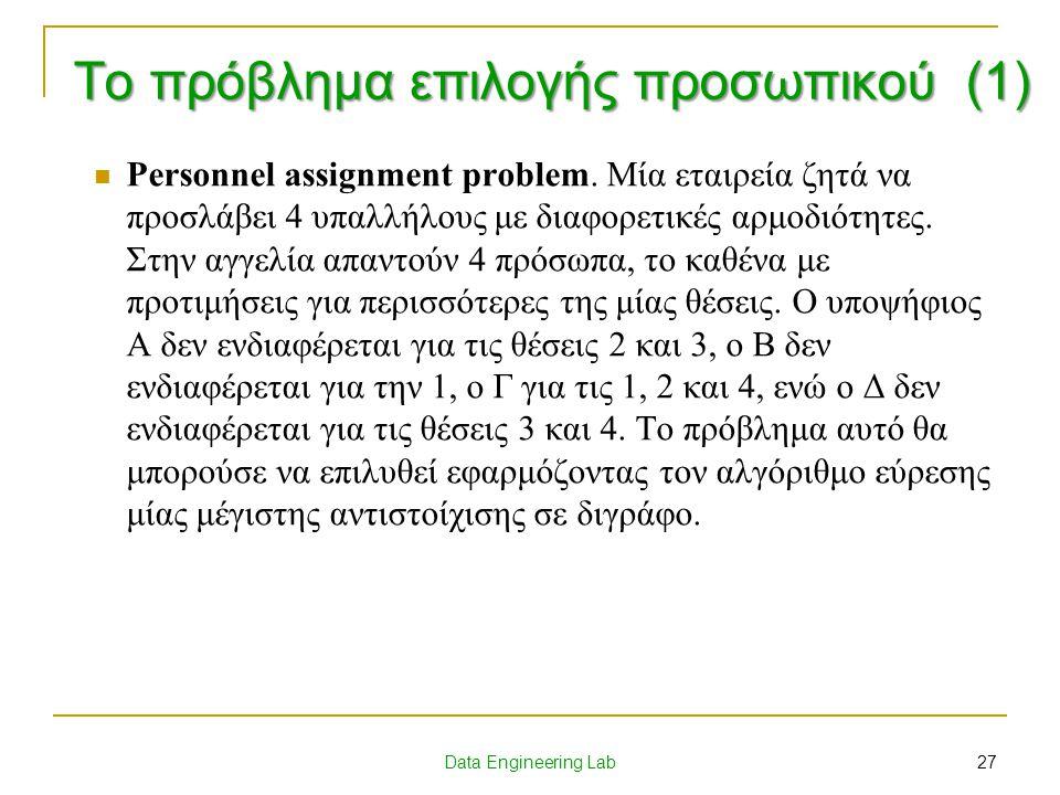 Το πρόβλημα επιλογής προσωπικού (1) Personnel assignment problem. Μία εταιρεία ζητά να προσλάβει 4 υπαλλήλους με διαφορετικές αρμοδιότητες. Στην αγγελ