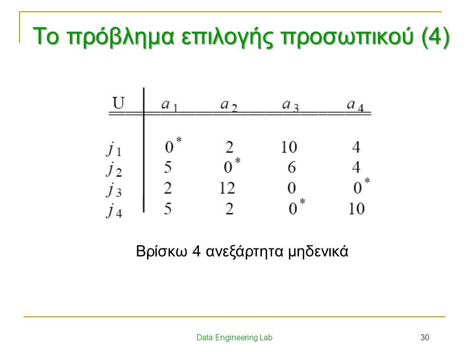 Data Engineering Lab Βρίσκω 4 ανεξάρτητα μηδενικά 30 Το πρόβλημα επιλογής προσωπικού (4)