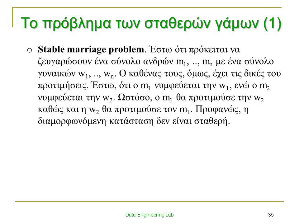 Το πρόβλημα των σταθερών γάμων (1) Data Engineering Lab o Stable marriage problem. Έστω ότι πρόκειται να ζευγαρώσουν ένα σύνολο ανδρών m 1,.., m n με
