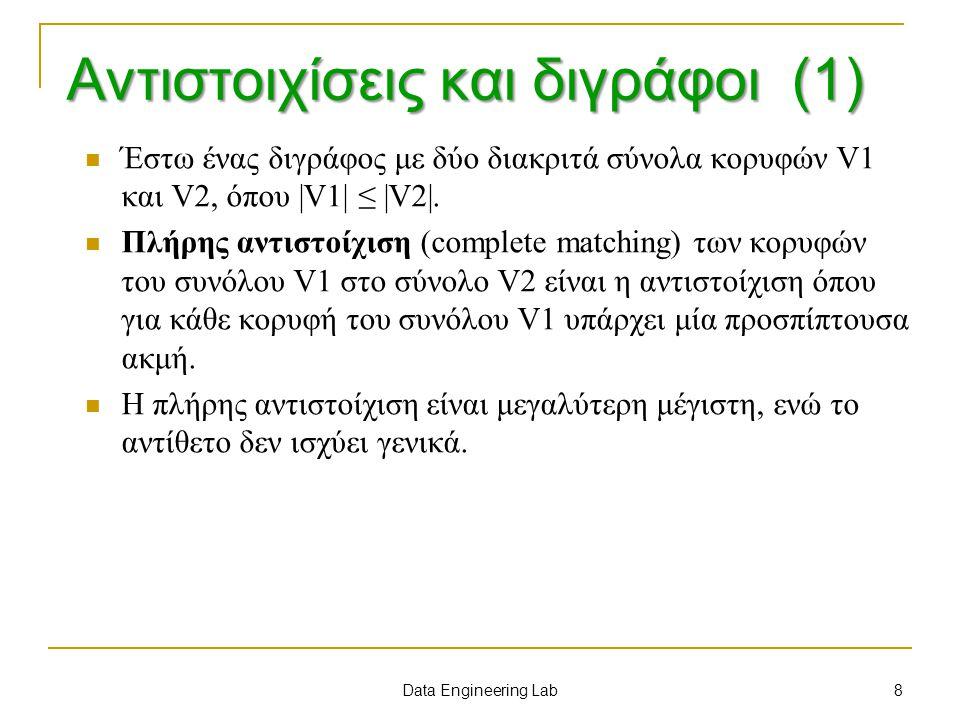 Αντιστοιχίσεις και διγράφοι (1) Έστω ένας διγράφος με δύο διακριτά σύνολα κορυφών V1 και V2, όπου |V1| ≤ |V2|. Πλήρης αντιστοίχιση (complete matching)