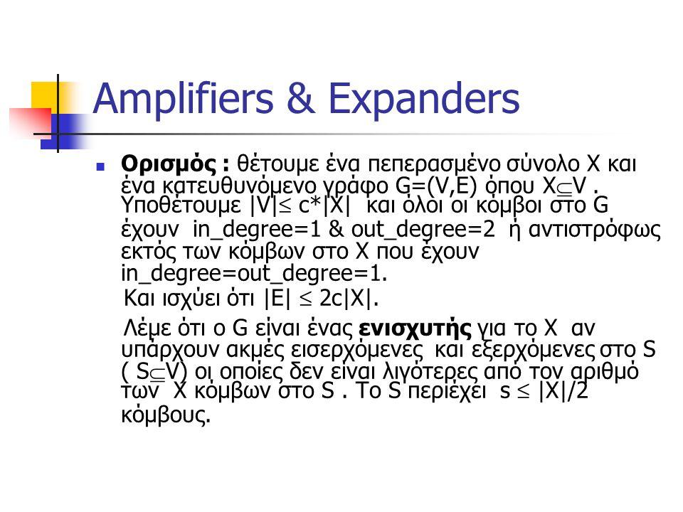 Amplifiers & Expanders Ορισμός : θέτουμε ένα πεπερασμένο σύνολο Χ και ένα κατευθυνόμενο γράφο G=(V,E) όπου Χ  V.