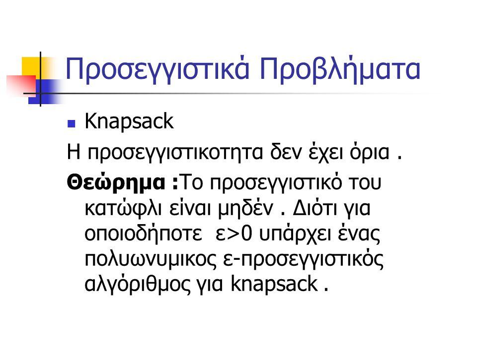 Προσεγγιστικά Προβλήματα Knapsack Η προσεγγιστικοτητα δεν έχει όρια.