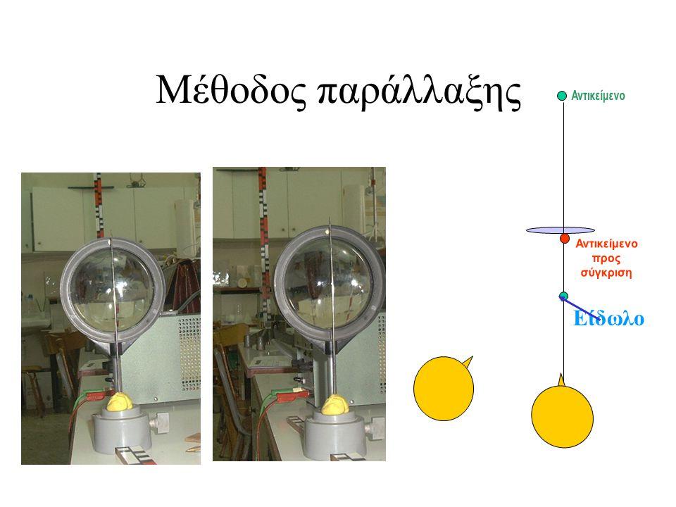 Μέθοδος παράλλαξης Είδωλο??;; Συγκρίνουμε τη θέση του ειδώλου με τη θέση του αντικειμένου μπροστά από το φακό: Αν κινούμε το κεφάλι προς τα αριστερά και το είδωλο πάει δεξιά από το αντικείμενο, το αντικείμενο είναι μακρύτερα από το είδωλο