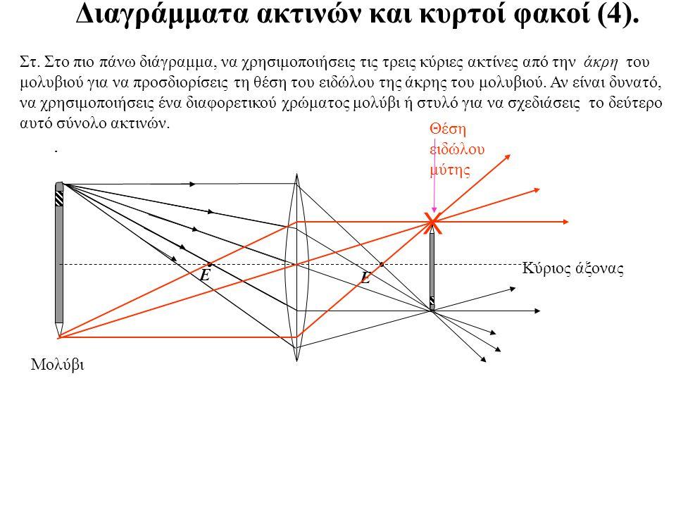 Διαγράμματα ακτινών και κυρτοί φακοί (3).Κύριος άξονας Ε Ε Μολύβι Ε.