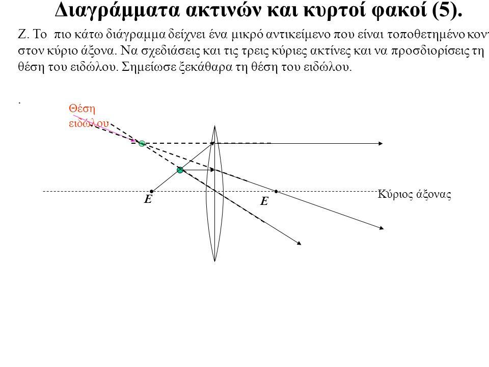 Διαγράμματα ακτινών και κυρτοί φακοί (4).Κύριος άξονας Ε Ε Μολύβι Στ.