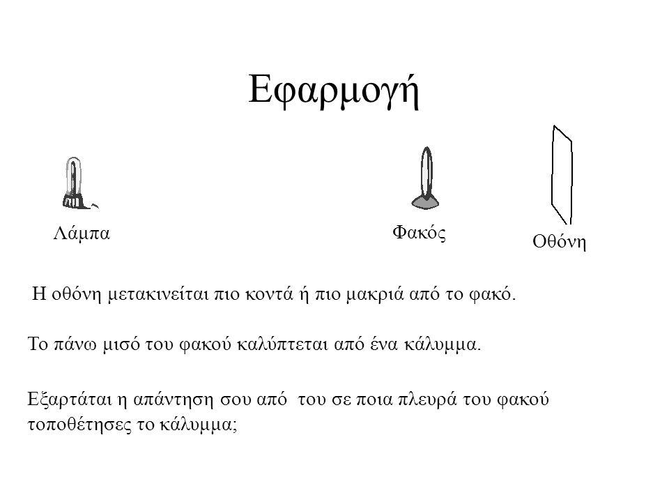 Διαγράμματα ακτινών και κυρτοί φακοί (5).Κύριος άξονας Ε Ε Ζ.
