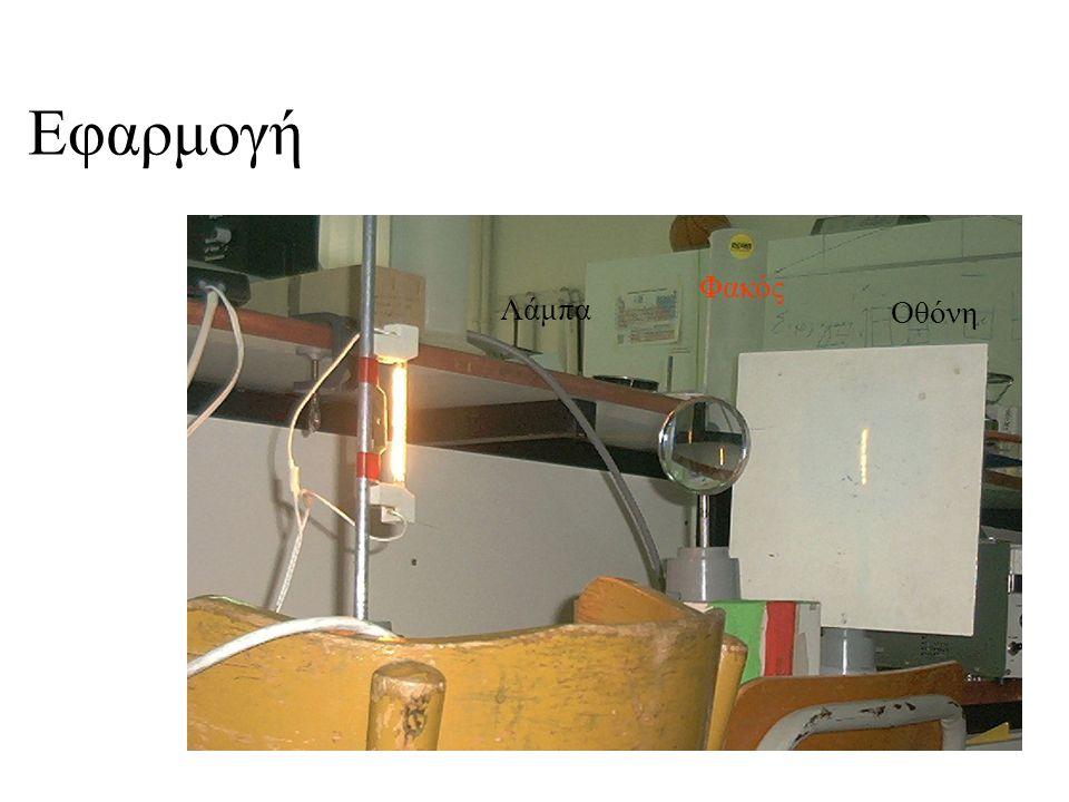 Εφαρμογή Λάμπα Οθόνη Φακός Η οθόνη μετακινείται πιο κοντά ή πιο μακριά από το φακό.