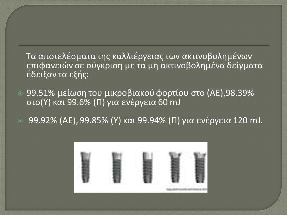 Τα αποτελέσματα της καλλιέργειας των ακτινοβολημένων επιφανειών σε σύγκριση με τα μη ακτινοβολημένα δείγματα έδειξαν τα εξής:  99.51% μείωση του μικρ