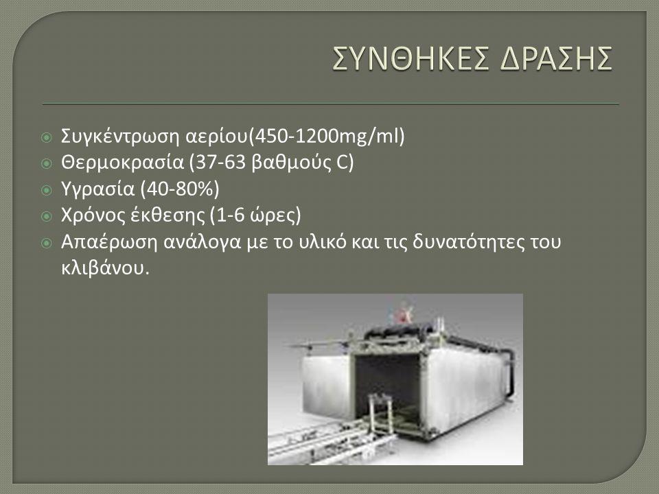  Συγκέντρωση αερίου(450-1200mg/ml)  Θερμοκρασία (37-63 βαθμούς C)  Υγρασία (40-80%)  Χρόνος έκθεσης (1-6 ώρες)  Απαέρωση ανάλογα με το υλικό και