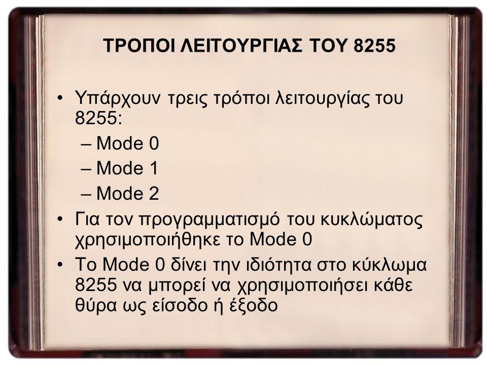 ΤΡΟΠΟΙ ΛΕΙΤΟΥΡΓΙΑΣ ΤΟΥ 8255 Υπάρχουν τρεις τρόποι λειτουργίας του 8255: –Mode 0 –Mode 1 –Mode 2 Για τον προγραμματισμό του κυκλώματος χρησιμοποιήθηκε