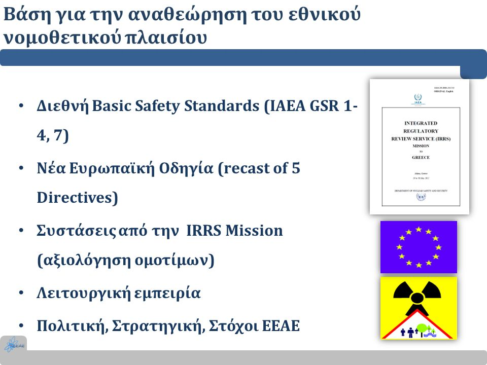 Βάση για την αναθεώρηση του εθνικού νομοθετικού πλαισίου Διεθνή Basic Safety Standards (ΙΑΕΑ GSR 1- 4, 7) Νέα Ευρωπαϊκή Οδηγία (recast of 5 Directives) Συστάσεις από την ΙRRS Mission (αξιολόγηση ομοτίμων) Λειτουργική εμπειρία Πολιτική, Στρατηγική, Στόχοι ΕΕΑΕ
