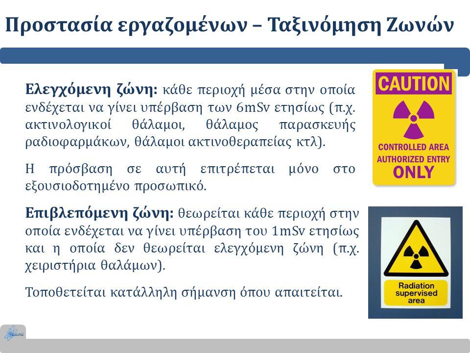 Προστασία εργαζομένων – Ταξινόμηση Ζωνών Ελεγχόμενη ζώνη: κάθε περιοχή μέσα στην οποία ενδέχεται να γίνει υπέρβαση των 6mSv ετησίως (π.χ. ακτινολογικο