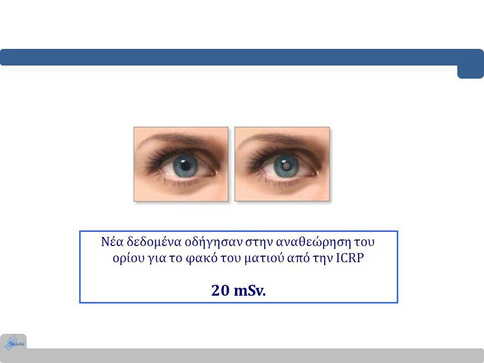 Νέα δεδομένα οδήγησαν στην αναθεώρηση του ορίου για το φακό του ματιού από την ICRP 20 mSv.