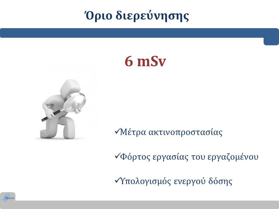 Όριο διερεύνησης 6 mSv Μέτρα ακτινοπροστασίας Φόρτος εργασίας του εργαζομένου Υπολογισμός ενεργού δόσης