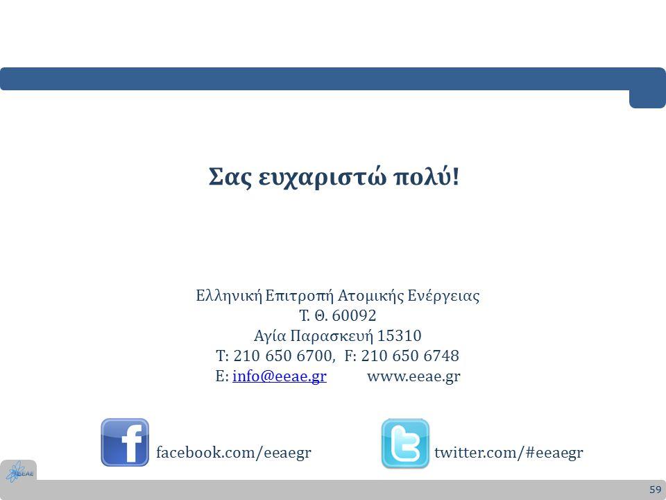Σας ευχαριστώ πολύ! Ελληνική Επιτροπή Ατομικής Ενέργειας Τ. Θ. 60092 Αγία Παρασκευή 15310 T: 210 650 6700, F: 210 650 6748 E: info@eeae.gr www.eeae.gr
