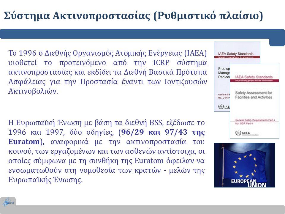 Σύστημα Ακτινοπροστασίας (Ρυθμιστικό πλαίσιο) Το 1996 ο Διεθνής Οργανισμός Ατομικής Ενέργειας (IAEA) υιοθετεί το προτεινόμενο από την ICRP σύστημα ακτ