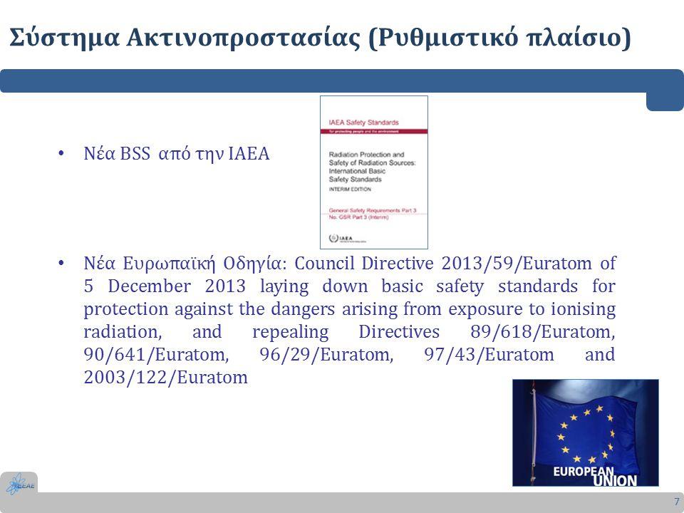 Νέα BSS από την ΙΑΕΑ Νέα Ευρωπαϊκή Οδηγία: Council Directive 2013/59/Euratom of 5 December 2013 laying down basic safety standards for protection against the dangers arising from exposure to ionising radiation, and repealing Directives 89/618/Euratom, 90/641/Euratom, 96/29/Euratom, 97/43/Euratom and 2003/122/Euratom 7 Σύστημα Ακτινοπροστασίας (Ρυθμιστικό πλαίσιο)