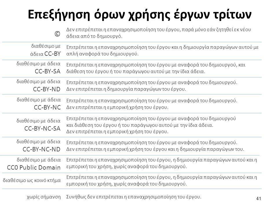 Επεξήγηση όρων χρήσης έργων τρίτων 41 Δεν επιτρέπεται η επαναχρησιμοποίηση του έργου, παρά μόνο εάν ζητηθεί εκ νέου άδεια από το δημιουργό.