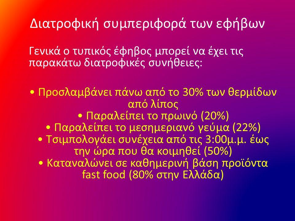 Διατροφική συμπεριφορά των εφήβων Γενικά ο τυπικός έφηβος μπορεί να έχει τις παρακάτω διατροφικές συνήθειες: Προσλαμβάνει πάνω από το 30% των θερμίδων από λίπος Παραλείπει το πρωινό (20%) Παραλείπει το μεσημεριανό γεύμα (22%) Τσιμπολογάει συνέχεια από τις 3:00μ.μ.