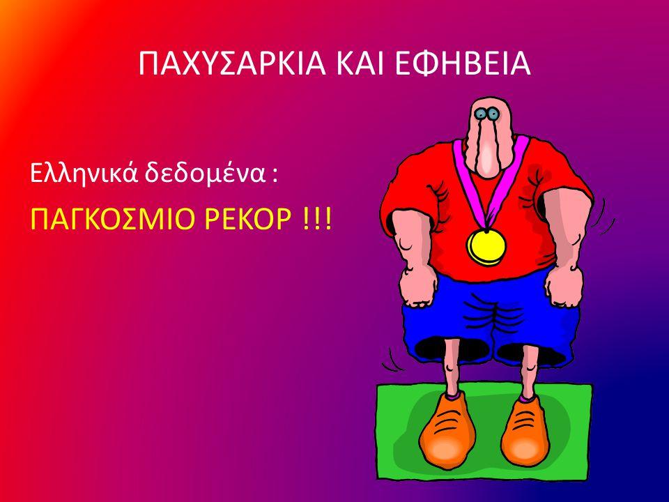 ΠΑΧΥΣΑΡΚΙΑ ΚΑΙ ΕΦΗΒΕΙΑ Ελληνικά δεδομένα : ΠΑΓΚΟΣΜΙΟ ΡΕΚΟΡ !!!