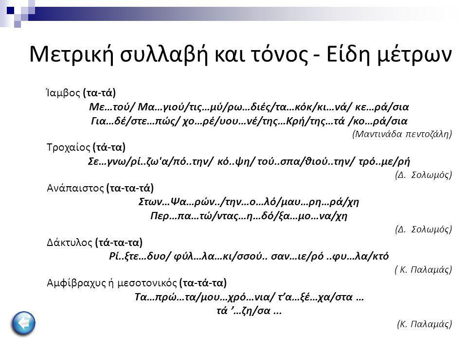 Μετρική συλλαβή και τόνος - Είδη μέτρων Ίαμβος (τα-τά) Με…τού/ Μα…γιού/τις…μύ/ρω…διές/τα…κόκ/κι…νά/ κε…ρά/σια Για…δέ/στε…πώς/ χο…ρέ/υου…νέ/της…Κρή/της