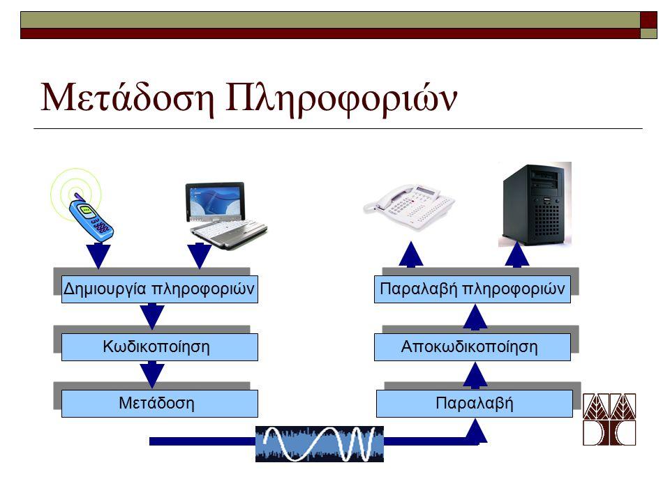 Μετάδοση Πληροφοριών Δημιουργία πληροφοριών Κωδικοποίηση Μετάδοση Παραλαβή πληροφοριών Αποκωδικοποίηση Παραλαβή