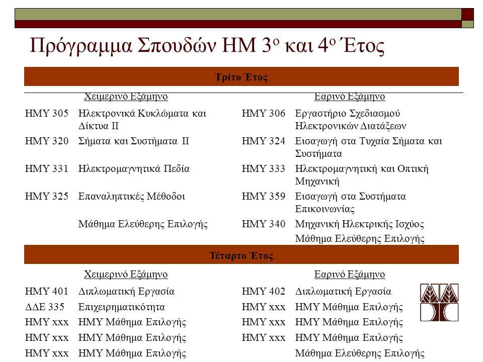 Πρόγραμμα Σπουδών ΗΜ 3 ο και 4 ο Έτος Τρίτο Έτος Χειμερινό ΕξάμηνοΕαρινό Εξάμηνο HMY 305Ηλεκτρονικά Κυκλώματα και Δίκτυα ΙI HMY 306Εργαστήριο Σχεδιασμ