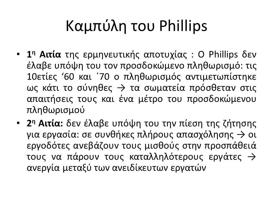 Καμπύλη του Phillips 1 η Αιτία της ερμηνευτικής αποτυχίας : Ο Phillips δεν έλαβε υπόψη του τον προσδοκώμενο πληθωρισμό: τις 10ετίες '60 και ΄70 ο πληθ