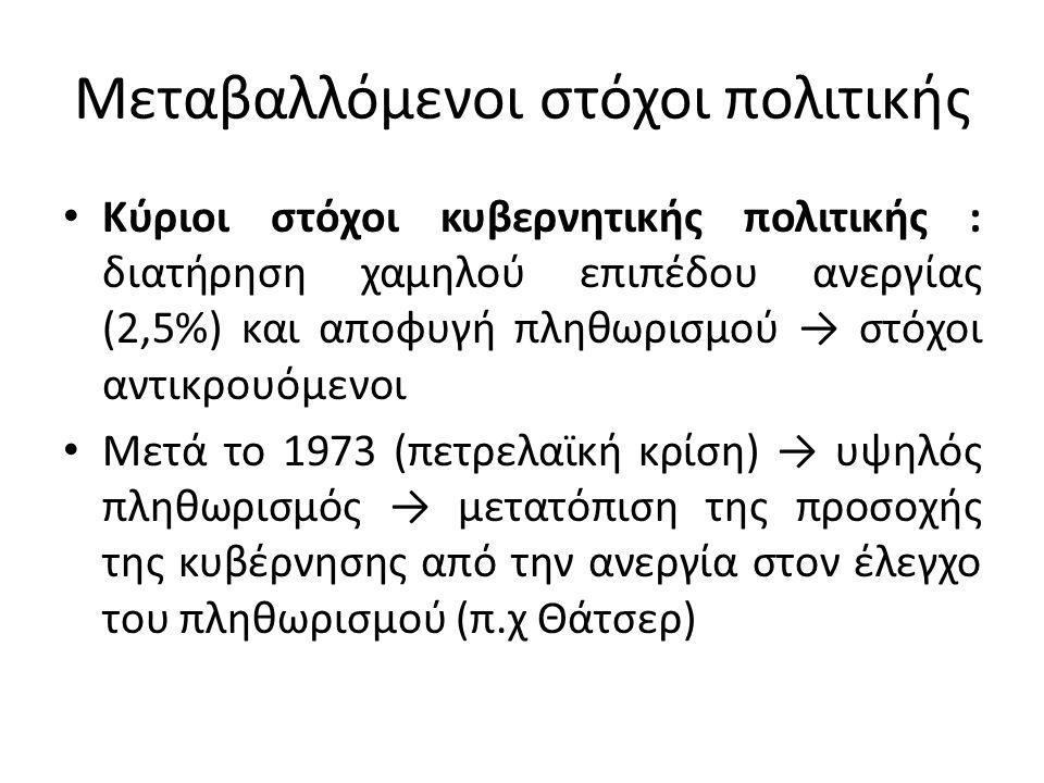 Μεταβαλλόμενοι στόχοι πολιτικής Κύριοι στόχοι κυβερνητικής πολιτικής : διατήρηση χαμηλού επιπέδου ανεργίας (2,5%) και αποφυγή πληθωρισμού → στόχοι αντ