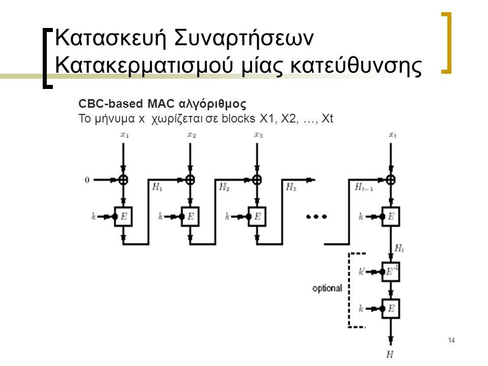 14 Κατασκευή Συναρτήσεων Κατακερματισμού μίας κατεύθυνσης CBC-based MAC αλγόριθμος Το μήνυμα x χωρίζεται σε blocks X1, X2, …, Xt