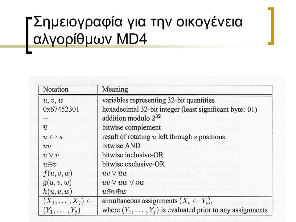 25 Σημειογραφία για την οικογένεια αλγορίθμων MD4