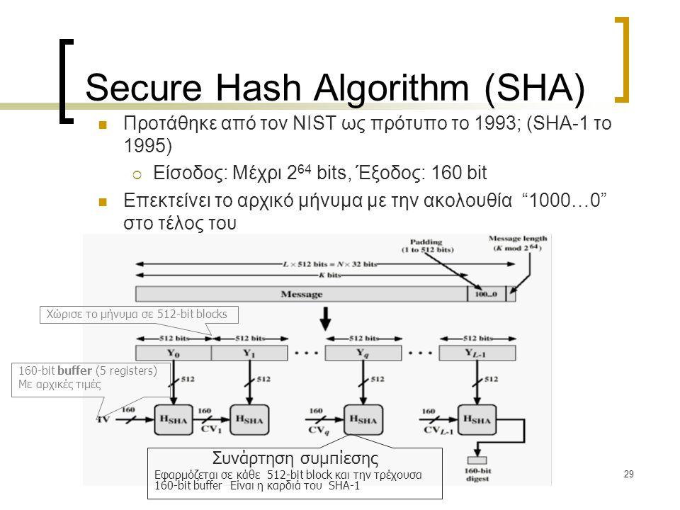 29 Secure Hash Algorithm (SHA) Προτάθηκε από τον NIST ως πρότυπο το 1993; (SHA-1 το 1995)  Είσοδος: Μέχρι 2 64 bits, Έξοδος: 160 bit Επεκτείνει το αρχικό μήνυμα με την ακολουθία 1000…0 στο τέλος του Χώρισε το μήνυμα σε 512-bit blocks 160-bit buffer (5 registers) Με αρχικές τιμές Συνάρτηση συμπίεσης Εφαρμόζεται σε κάθε 512-bit block και την τρέχουσα 160-bit buffer Είναι η καρδιά του SHA-1