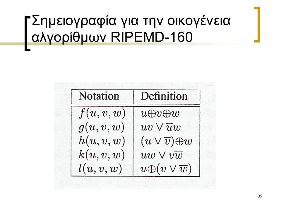 35 Σημειογραφία για την οικογένεια αλγορίθμων RIPEMD-160