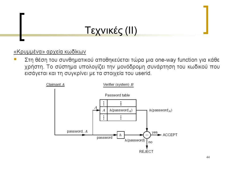 44 Τεχνικές (ΙΙ) «Κρυμμένα» αρχεία κωδίκων  Στη θέση του συνθηματικού αποθηκεύεται τώρα μια one-way function για κάθε χρήστη.