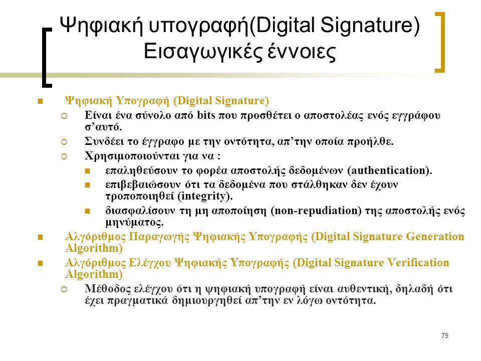 79 Ψηφιακή υπογραφή(Digital Signature) Εισαγωγικές έννοιες Ψηφιακή Υπογραφή (Digital Signature)  Είναι ένα σύνολο από bits που προσθέτει ο αποστολέας ενός εγγράφου σ'αυτό.