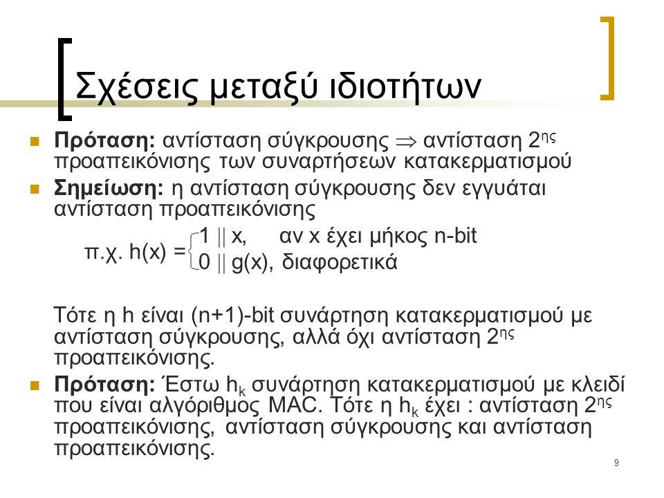 9 Σχέσεις μεταξύ ιδιοτήτων Πρόταση: αντίσταση σύγκρουσης  αντίσταση 2 ης προαπεικόνισης των συναρτήσεων κατακερματισμού Σημείωση: η αντίσταση σύγκρουσης δεν εγγυάται αντίσταση προαπεικόνισης 1  x, αν x έχει μήκος n-bit 0  g(x), διαφορετικά Τότε η h είναι (n+1)-bit συνάρτηση κατακερματισμού με αντίσταση σύγκρουσης, αλλά όχι αντίσταση 2 ης προαπεικόνισης.