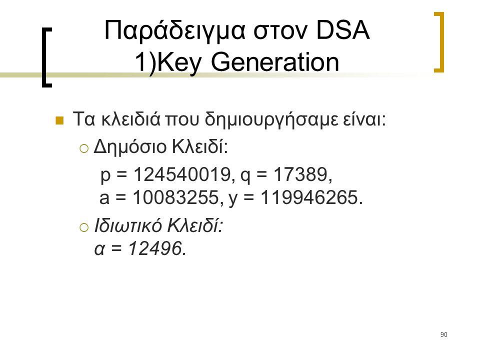90 Παράδειγμα στον DSA 1)Key Generation Τα κλειδιά που δημιουργήσαμε είναι:  Δημόσιο Κλειδί: p = 124540019, q = 17389, a = 10083255, y = 119946265.