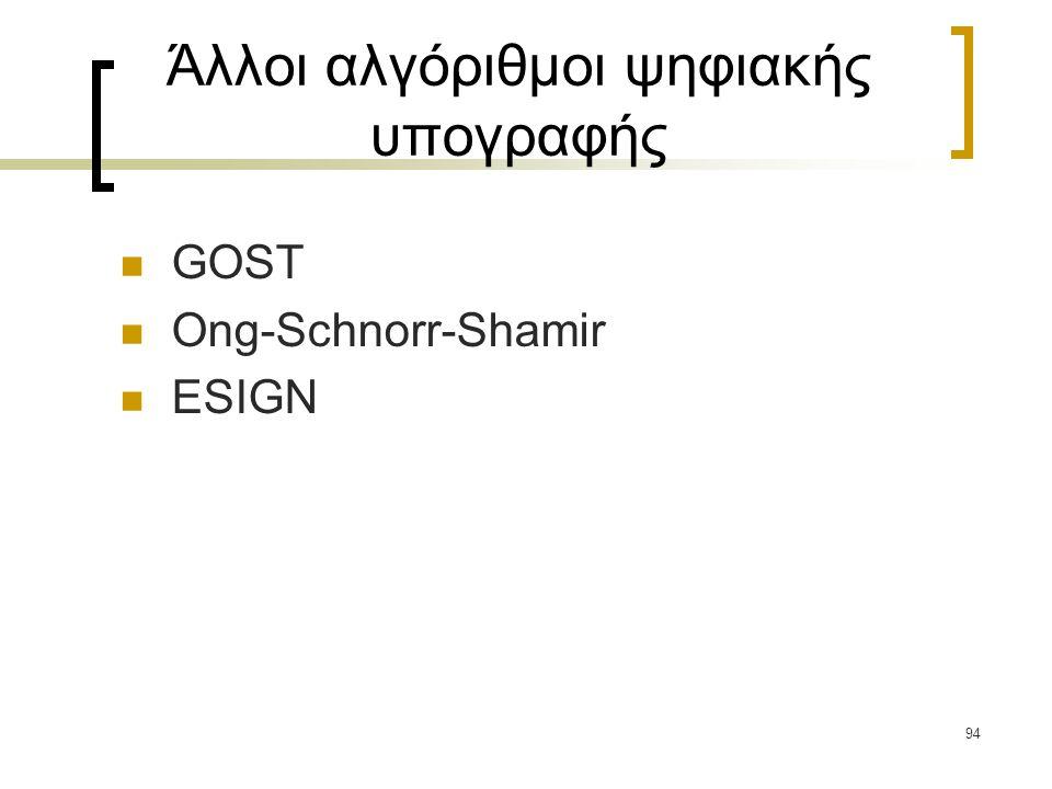 94 Άλλοι αλγόριθμοι ψηφιακής υπογραφής GOST Ong-Schnorr-Shamir ESIGN