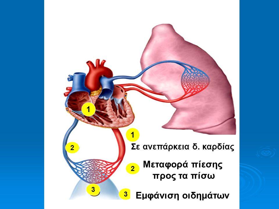 1 Μεταφορά πίεσης προς τα πίσω 2 3 3 Εμφάνιση οιδημάτων 2 Σε ανεπάρκεια δ. καρδίας 1